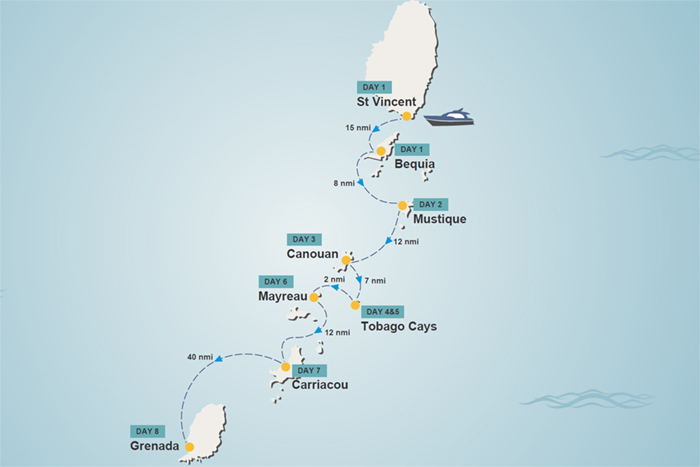 Grenadines yacht charter itinerary map